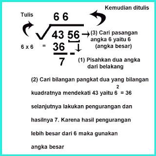 Contoh Soal akar pangkat dua bagian 2