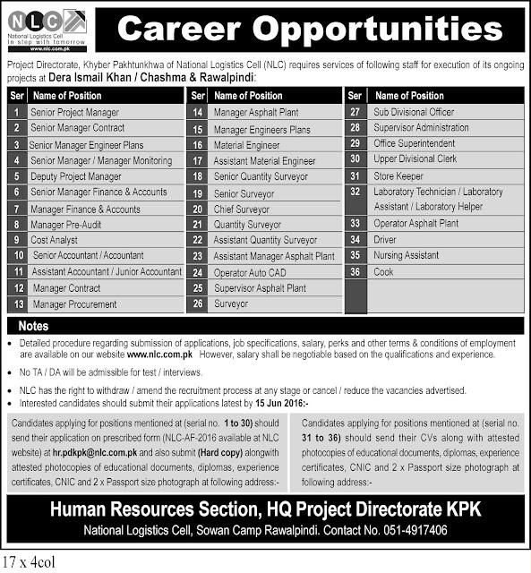 NLC Jobs in Pakistan for Finance & Engineers