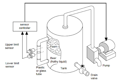 Download Wiring Diagram