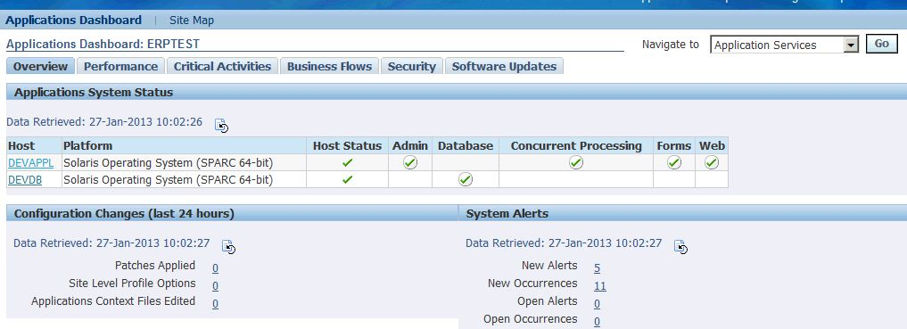 Cloning an Oracle E-Business Suite System