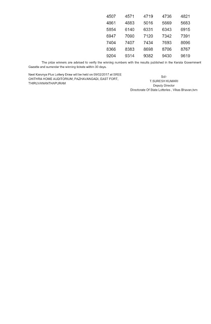 Official result of Kerala lottery Karunya plus_KN-136