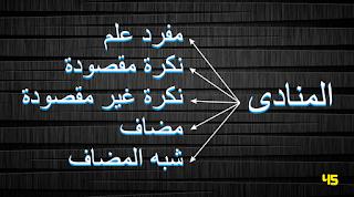Pembagian Munada Dan Contoh Munada Dalam Al Munada Dan Contohnya | Nahwu Praktis