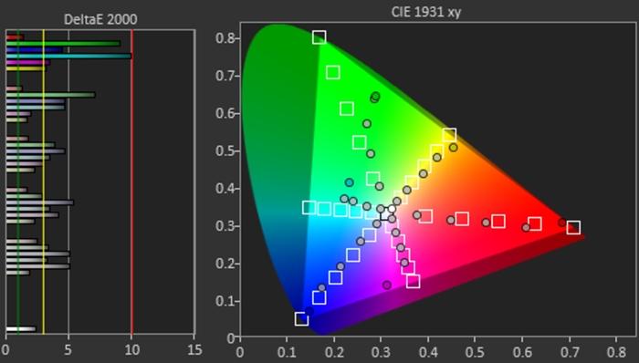 Televisor Lg Sm9000 gama de colores