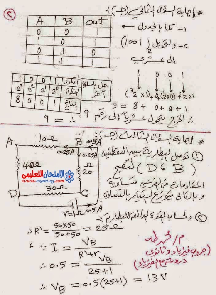 امتحان السودان 2015 فى الفيزياء لثالثة ثانوى - الثانوية العامة + الاجابة النموذجية