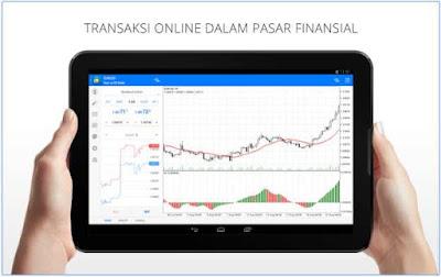 Belajar Main Forex Menggunakan Akun Demo dan Aplikasi Android