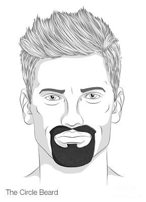 Tipe dan Model Rambut Brewok The Circle Beard