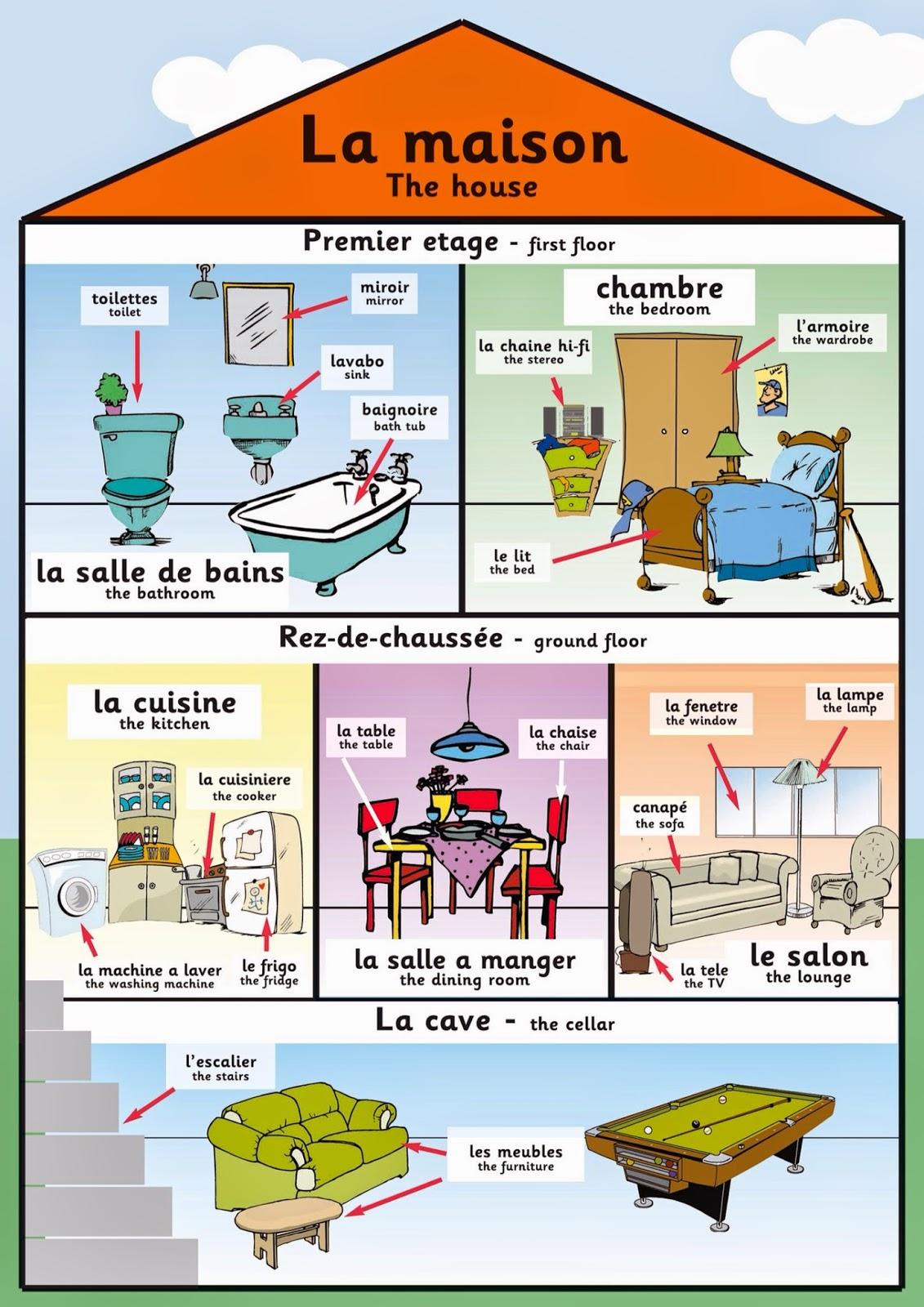 C Est Chouette La Maison Les Pieces Les Meubles 1o De