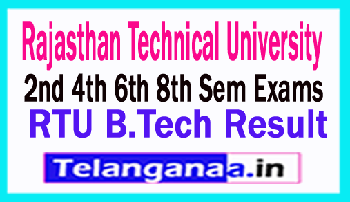 RTU B.Tech Kota 2nd 4th 6th 8th Sem Results 2018
