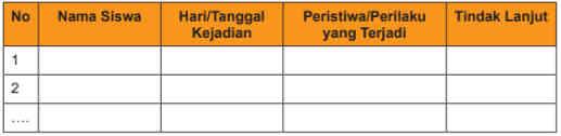 Jurnal Penilaian Sikap Kurikulum 2013