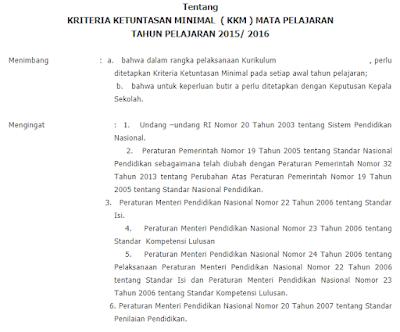 SK Penetapan KKM SD, SMP, SMA, SMK, Madrasah