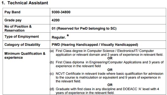 CDAC Recruitment 2017 cdac.in Application Form