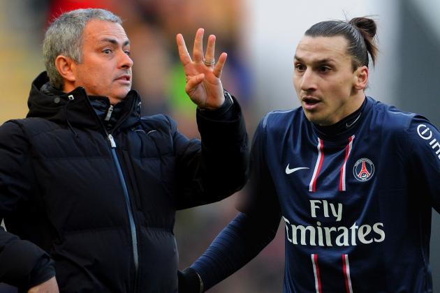 Ternyata Bukan Ibra yang di inginkan Mourinho