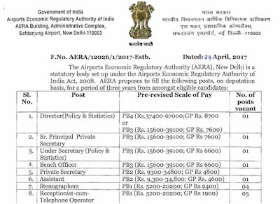 AERA 15 Telephone Operator / Receptionist, Assistant, Stenographer Recruitment 2017 aera.gov.in Apply Now