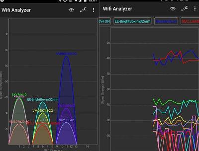 Cara meningkatkan sinyal wifi