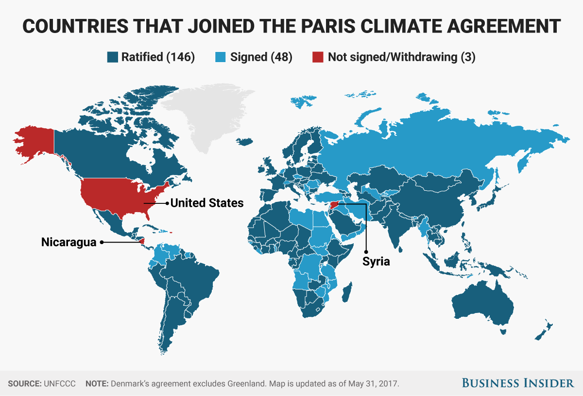 Countries that joined the Paris Climate Agreement