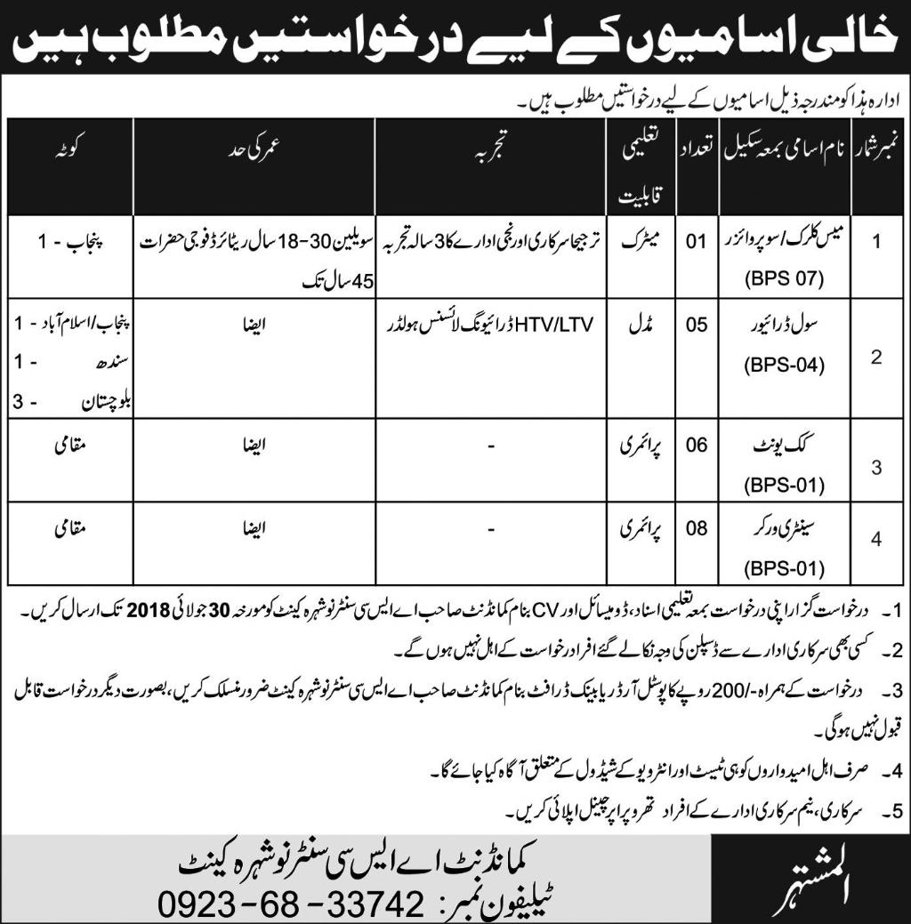 Pak Army Jobs at ASC Center Nowshera Cantt July 2018