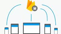 Migliori app Cloud per Android e iPhone in cui salvare file senza occupare memoria