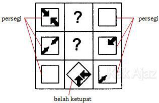 Pembahasan Soal Figural No. 45 TKPA SBMPTN 2016 Kode Naskah 321, pola gambar: bingkai objek, persegi dan belahketupat
