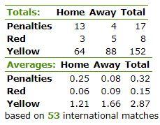 arbitros-futbol-mundialistas-AbidCharef1