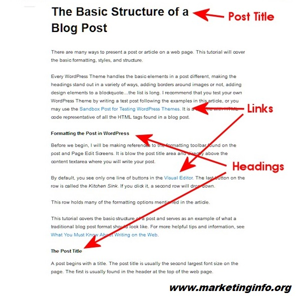 A Step-by-Step Guide for Optimizing Blog Posts for SEO