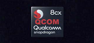 Stock trading : NASDAQ: QCOM Qualcomm stock price chart for Long-term forecast and position trading