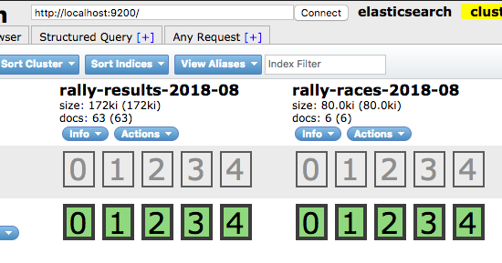 Load testing ElasticSearch using ESRally and viewing the results in