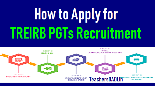 how to apply for treirb pgts recruitment 2018,apply online upto august 8,treirb pgts online application form,treirb tecruitment exam fee,treirb online applying procedure,last date to apply for treirb pgts recruitment