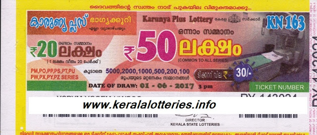 Kerala Lottery result of_Karunya Plus-KN-163 on 01.06.2017
