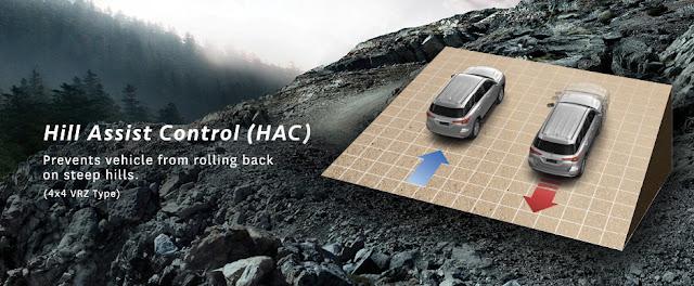 Teknologi HAC Toyota New Fortuner