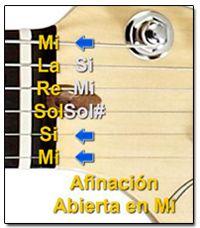 Afinación Abierta en Mi (E) para Guitarra