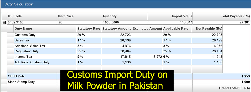 Customs-Import-Duty-on-Milk-Powder-in-Pakistan