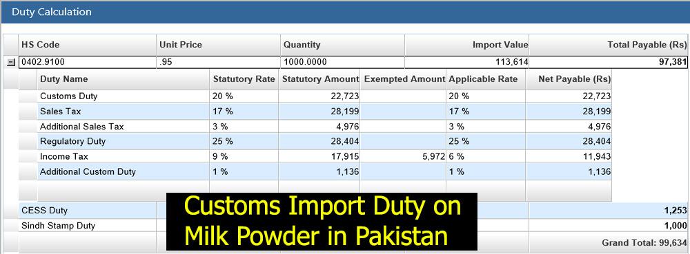Customs-Import-Duty-on-Milk-Powder-in-Pakistan