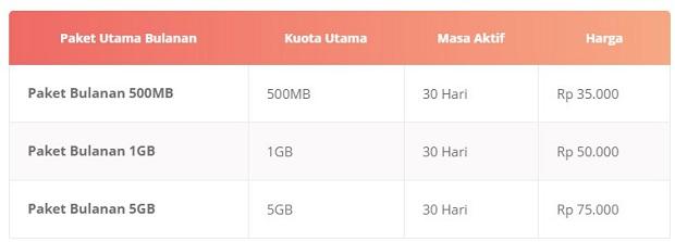 Paket Internet Tri Utama Bulanan