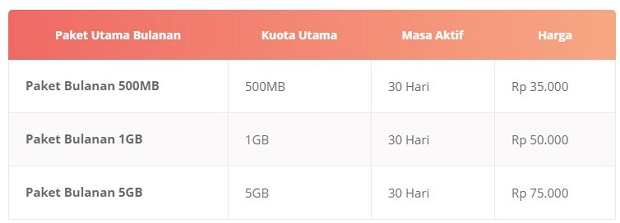 Paket Internet Tri Utama Bulanan Terbaru 2019