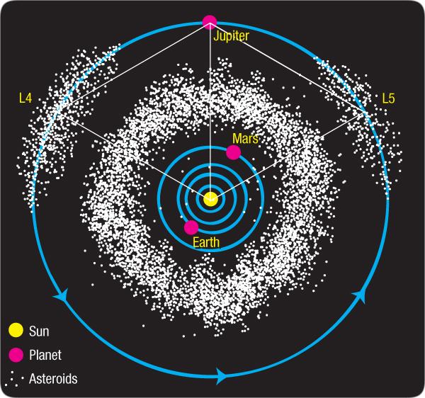 fiery asteroid belts - photo #44
