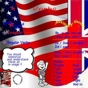 Belajar Berbahasa Inggris: Pemahaman Kata Kerja  Verb Dan Fungsi Nya Dalam Kalimat Bahasa