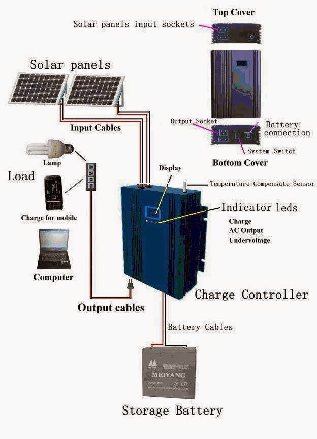 A Solar Charge Controller Electrical Engineering Pics