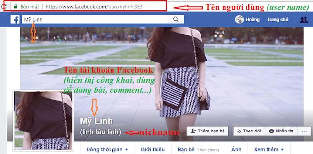 tên tài khoản đăng nhập Facebook
