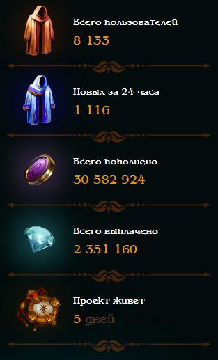 alchemist.bz обзор