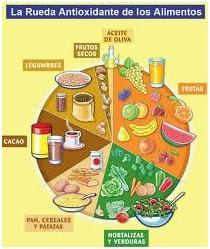 Necesita que Hipertensión sea un buen comercializador