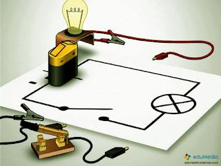 2 - الكهرباء و مكونات الدارة الكهربائية للسنة الخامسة اساسي