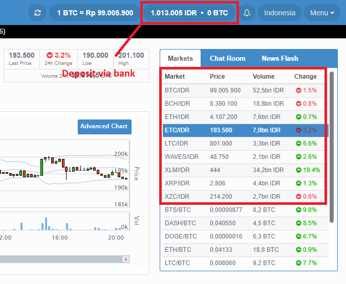 1 mila a 100k usando il trading di bitcoin day trading on line truffa o illusione