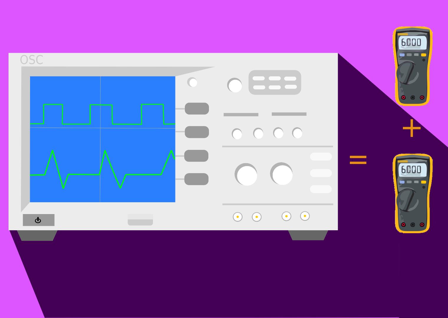 Un oscilloscope deux voies affiche simultanément les signaux qui auraient été mesurés par deux multimètres.