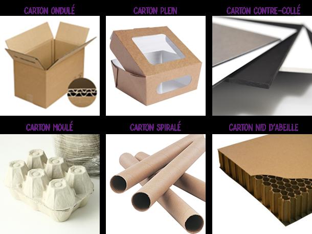 Différentes catégories de carton recyclé : carton ondulé, carton plein, carton contre-collé, carton moulé, carton spiralé, carton nid d'abeille.