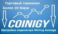 Coinigy - работа с индикатором MA(Moving Average)