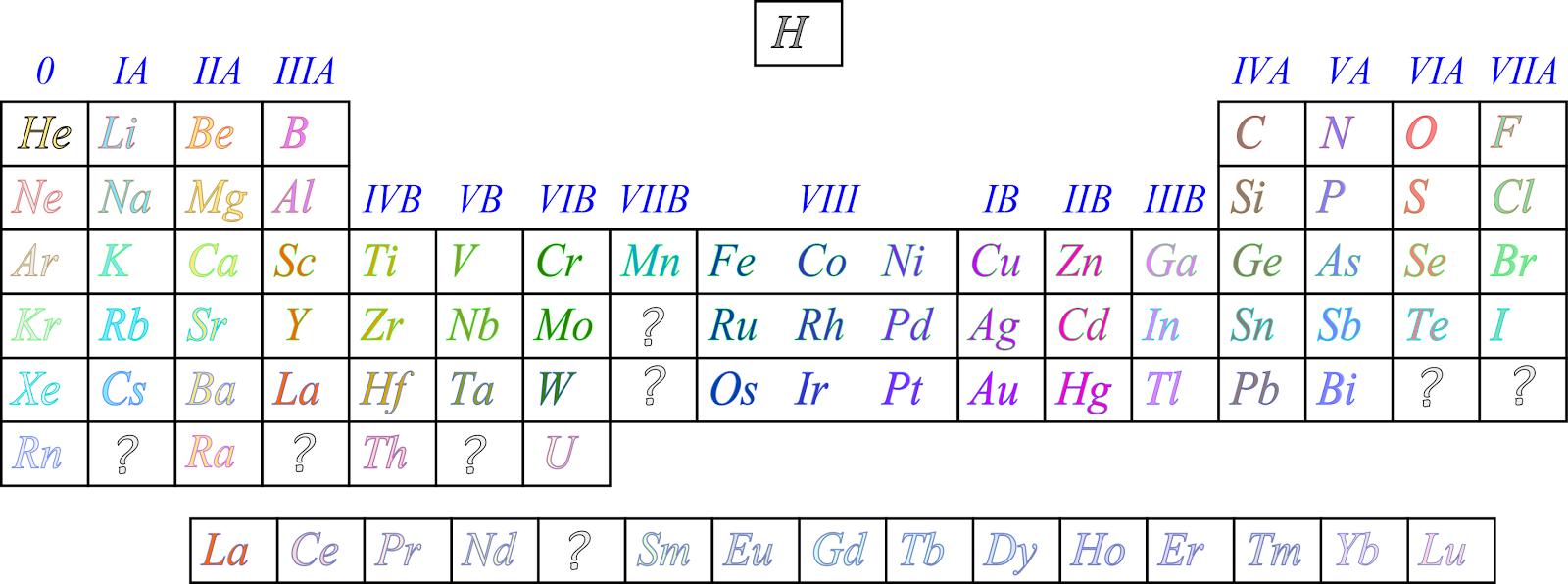 Ciencias de joseleg 2 historia de la tabla peridica en 1923 deming reorganiz la tabla de moseley de forma tal que tuviera 18 columnas urtaz Image collections