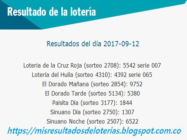 Como jugo la lotería anoche - Resultados diarios de la lotería y el chance - resultados del dia 12-09-2017