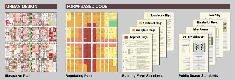 Building Code Basics Residential Pdf