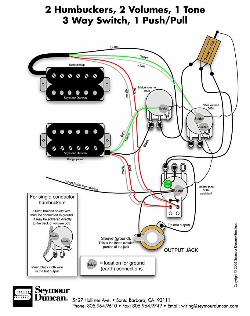 Piano Fingers: 2 pickups thường dùng cho guitar điện
