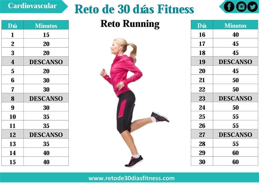 Retos de 21 dias para bajar de peso